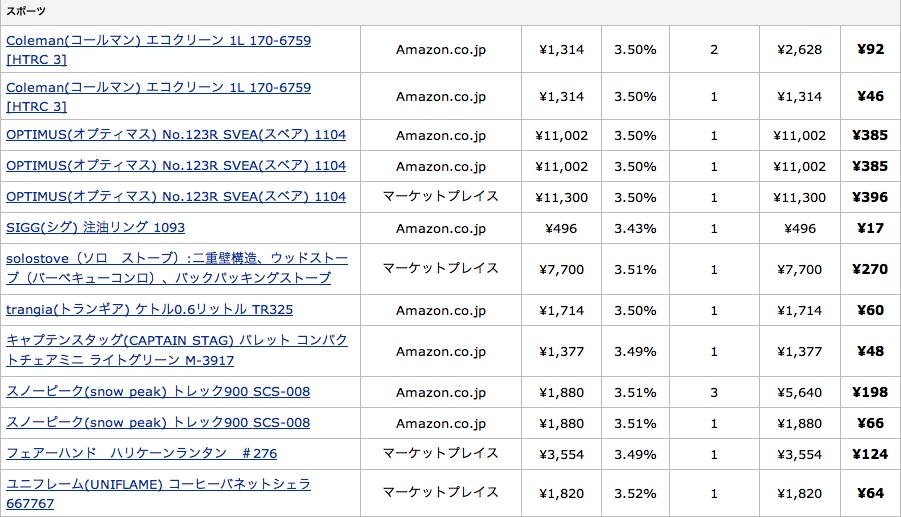 スクリーンショット 2014-01-22 23.37.35