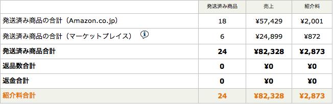 スクリーンショット 2014-01-22 23.37.17
