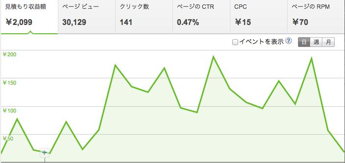 スクリーンショット 2014-01-22 23.32.03