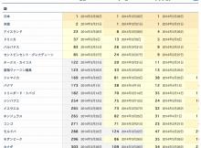 スクリーンショット 2014-04-03 3.01.34